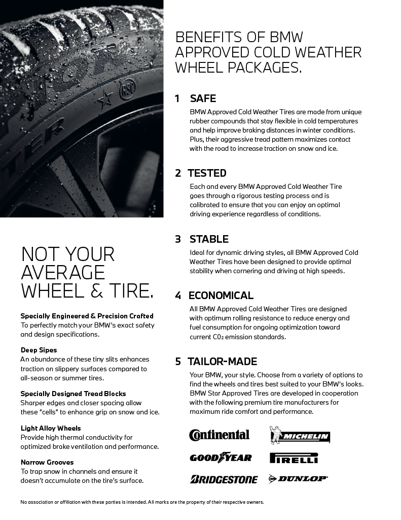 Benefits of BMW approved cold weather packages