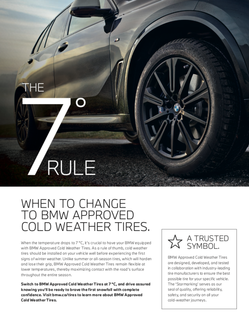 The 7 degree rule